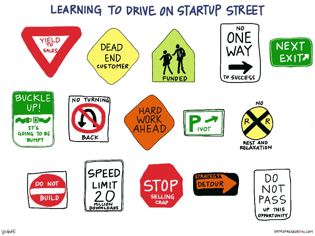 traffic-symbols