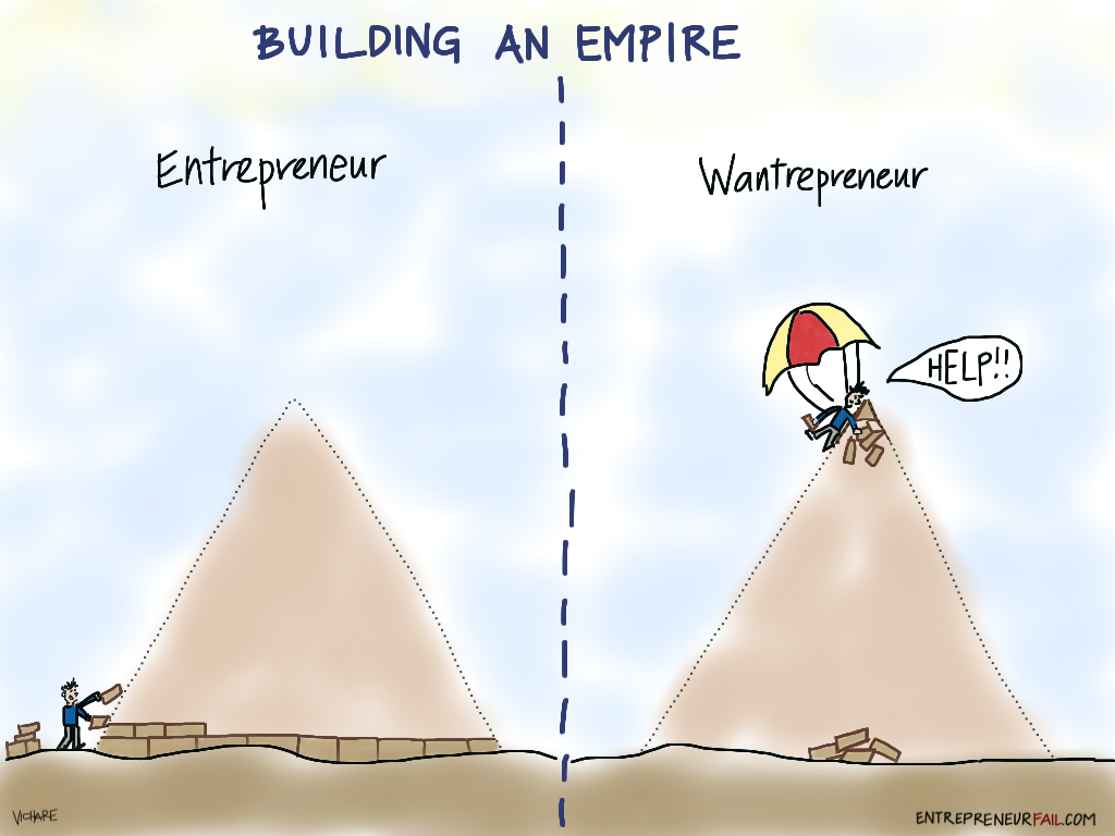 Building-a-Startup-Empire