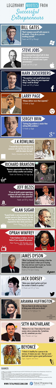 Successful-entrepreneurs-infographic