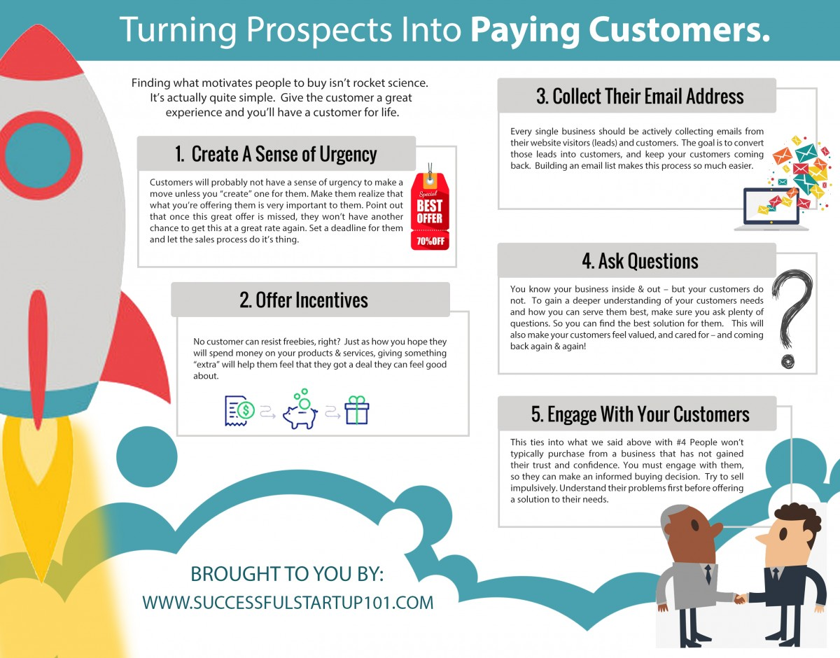 Turning-prospects-into-paying-customers