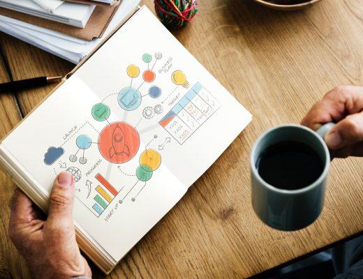 chart-coffee-cup-970204-520x400
