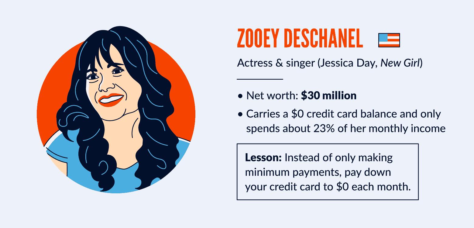 financial-advice-from-celebrities_zooey-deschanel-financial-tip