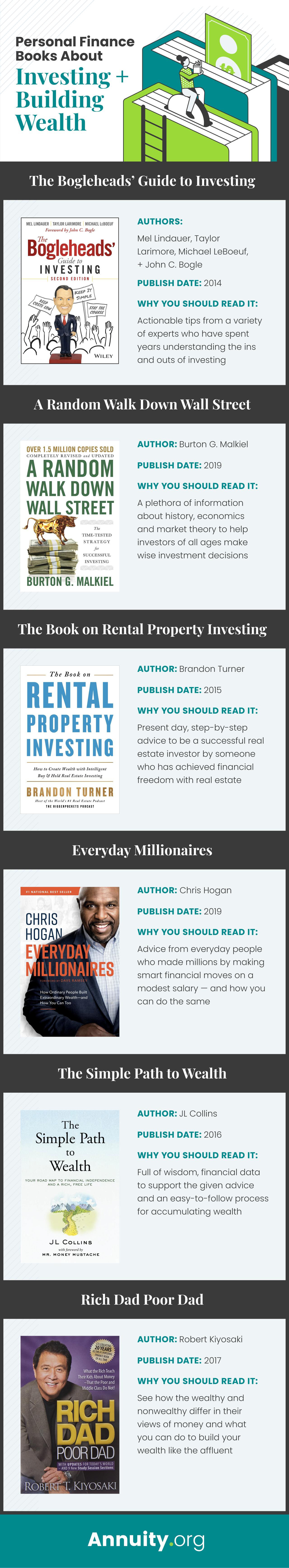 personal-finance-books-investing-wealth-v1