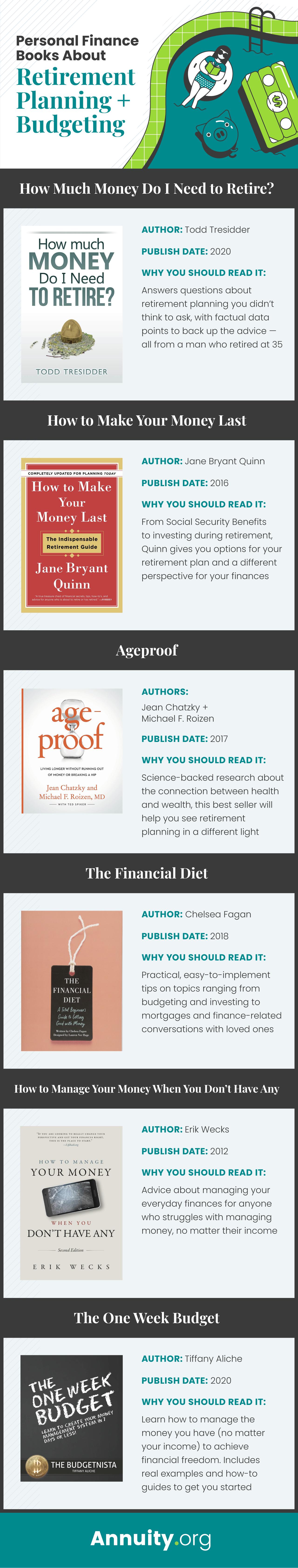 personal-finance-books-retirement-v1